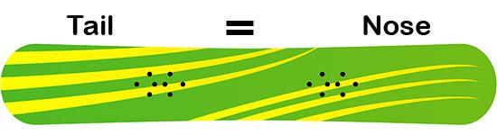 tabla snowboard twintip #tablasnowboard